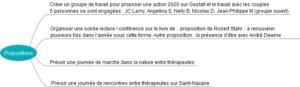 Propositions membres RGO